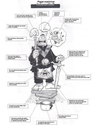 Caricatura de un masón